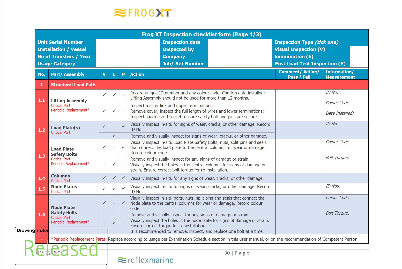 FROG-XT Inspection Checklist