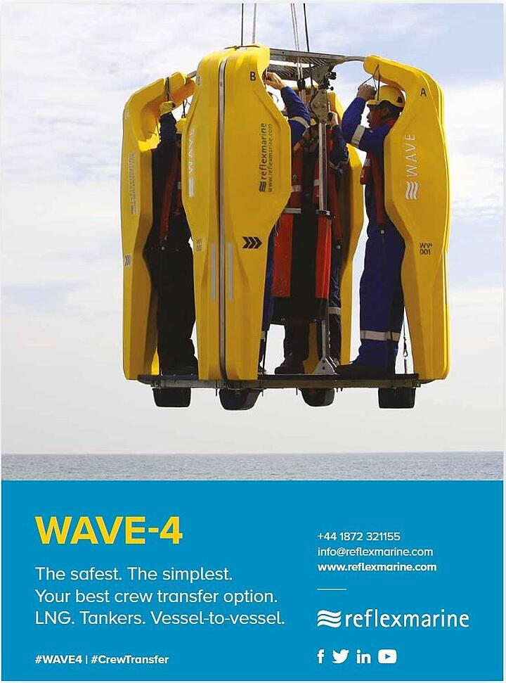 WAVE-4 Best Option