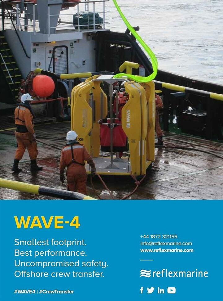 WAVE-4 Smallest Footprint